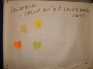 Natural and built environment ideas
