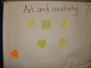 Art and creativity ideas