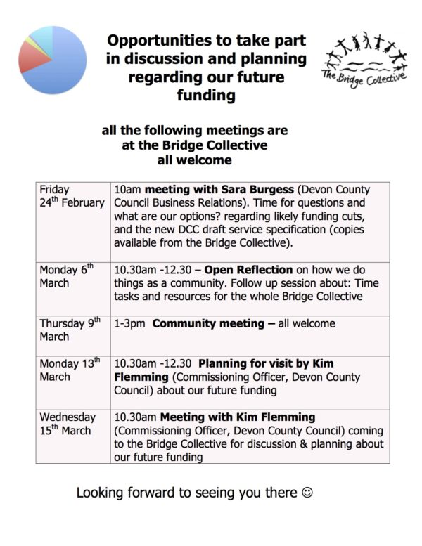 Feb-Mar 17 [Poster] meetings future funding